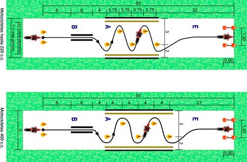 circuito-examen-a2-p