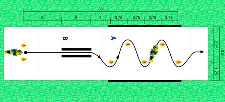 circuito-examen-ciclomotor-p