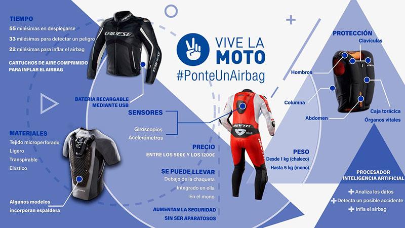 Airbag Moto 02