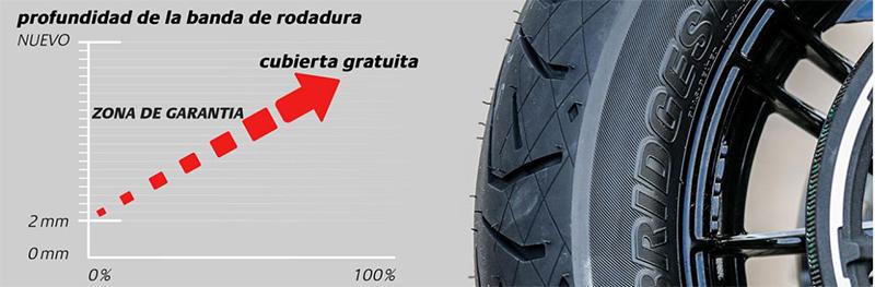 Bridgestone Simply Ride 2