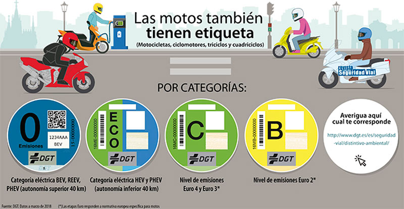 etiquetas ambientales dgt motos