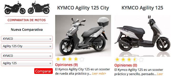 Comparativa KYMCO Agility 125 City KYMCO Agility 125