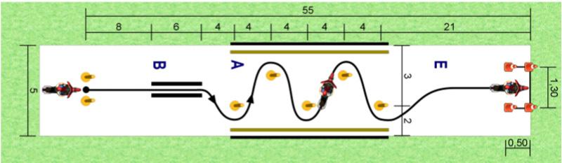circuito lento carnet a2