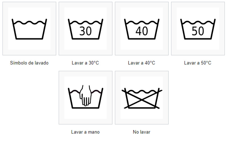 limpieza chaqueta moto simbolos lavado