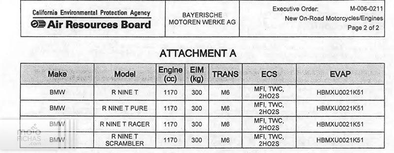 bmw r ninet racer 2017 noticia certificacion eeuu documentos