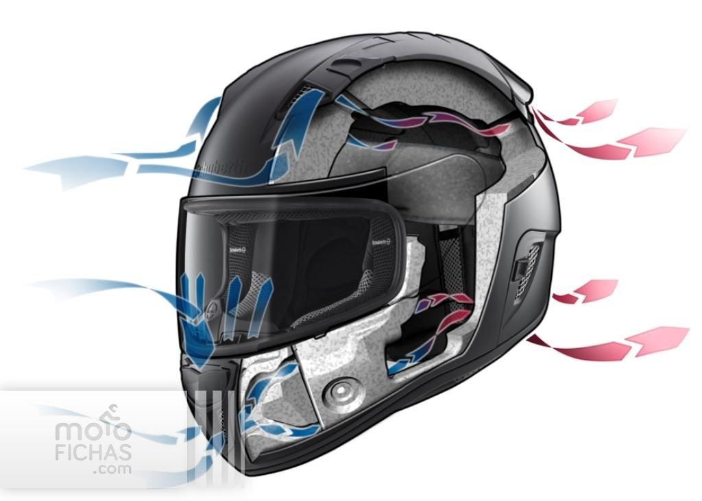 sistema-ventilacion casco moto